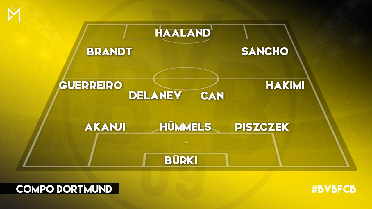 Dortmund-Bayern Munich : les compos probables