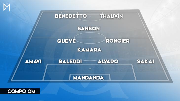 Ligue des champions : Marseille éliminé après une 13e défaite consécutive, un record