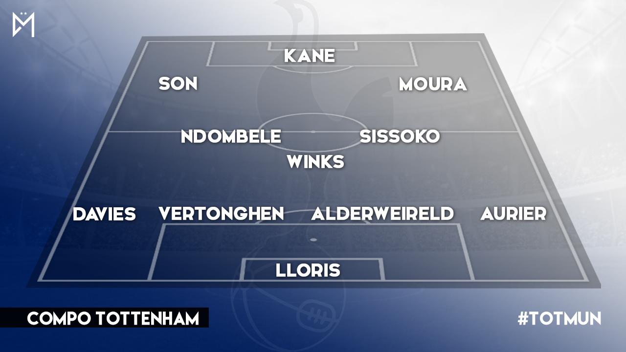 Ang. : Tottenham-Man Utd, les compos